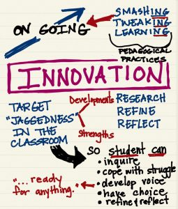 Learning and Innovation – LifeLongLearner